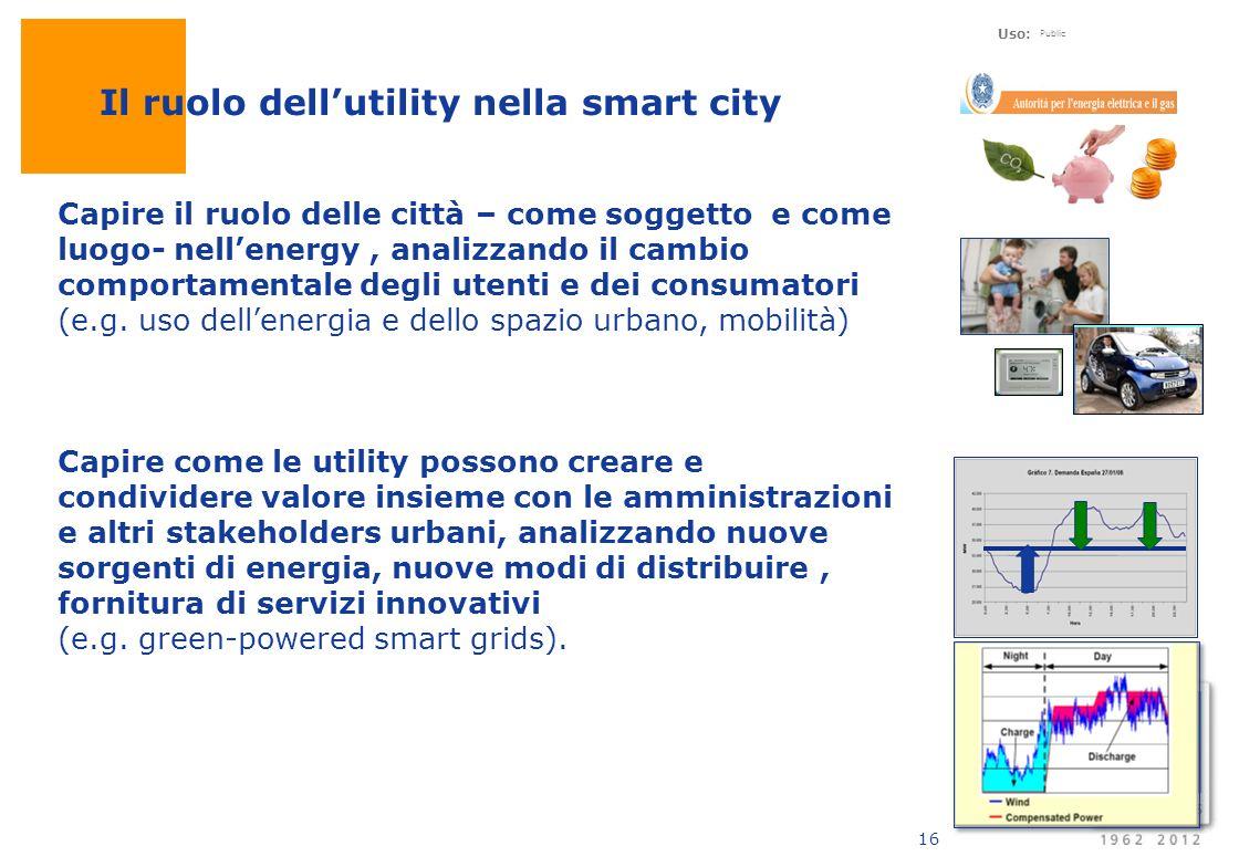 Uso: Public 16 Capire il ruolo delle città – come soggetto e come luogo- nellenergy, analizzando il cambio comportamentale degli utenti e dei consumat