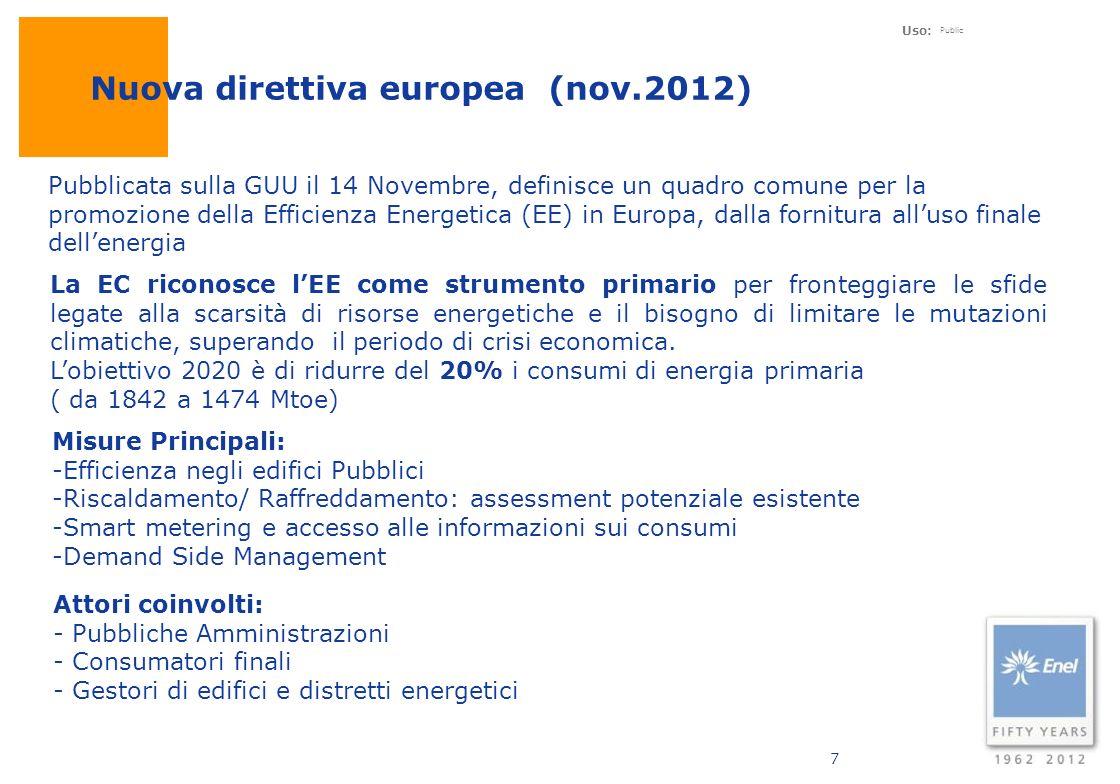 Uso: Public Nuova direttiva europea (nov.2012) 7 Pubblicata sulla GUU il 14 Novembre, definisce un quadro comune per la promozione della Efficienza En