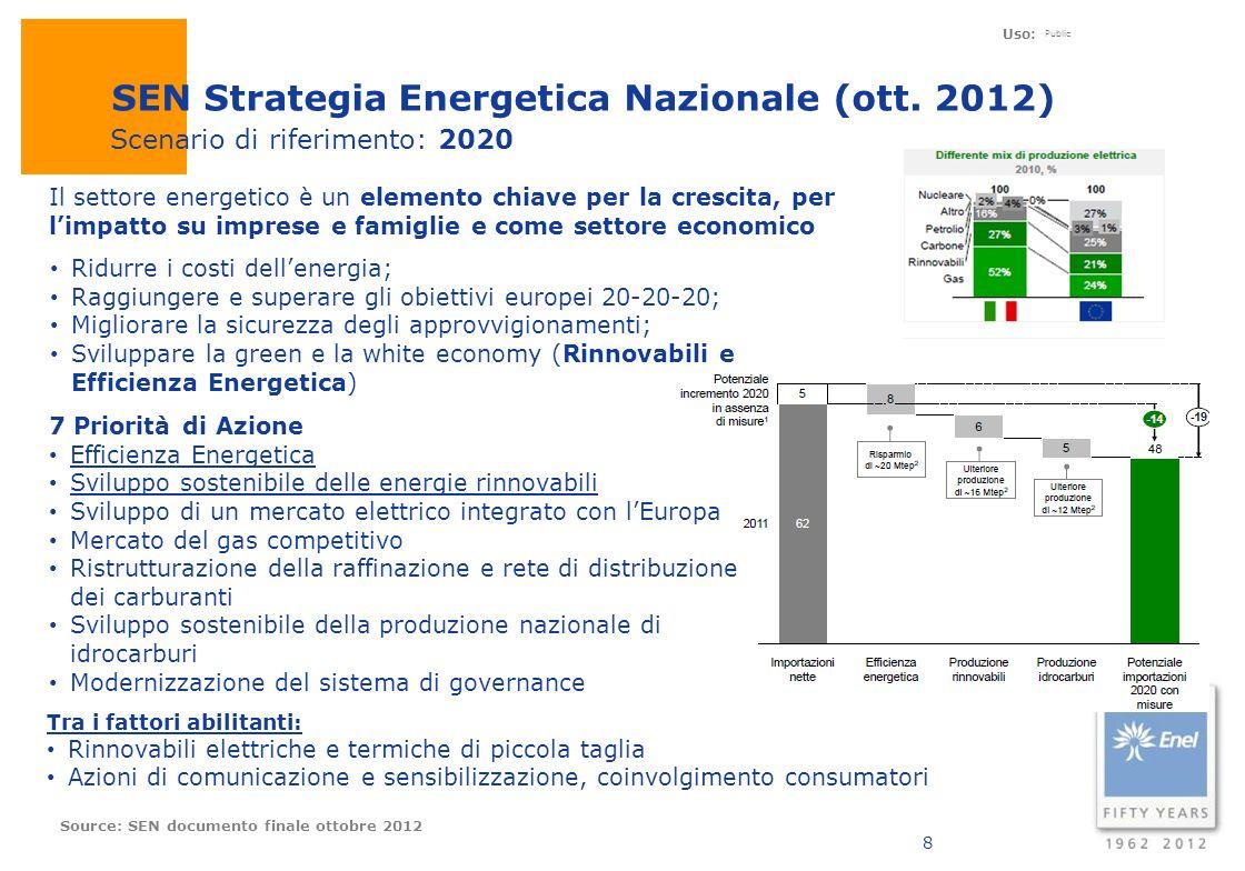 Uso: Public 8 SEN Strategia Energetica Nazionale (ott. 2012) Source: SEN documento finale ottobre 2012 Ridurre i costi dellenergia; Raggiungere e supe