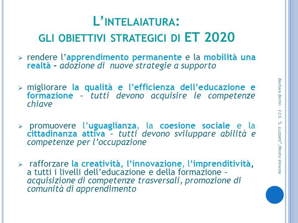 L INTELAIATURA : GLI OBIETTIVI STRATEGICI DI ET 2020 rendere lapprendimento permanente e la mobilità una realtà – adozione di nuove strategie a suppor