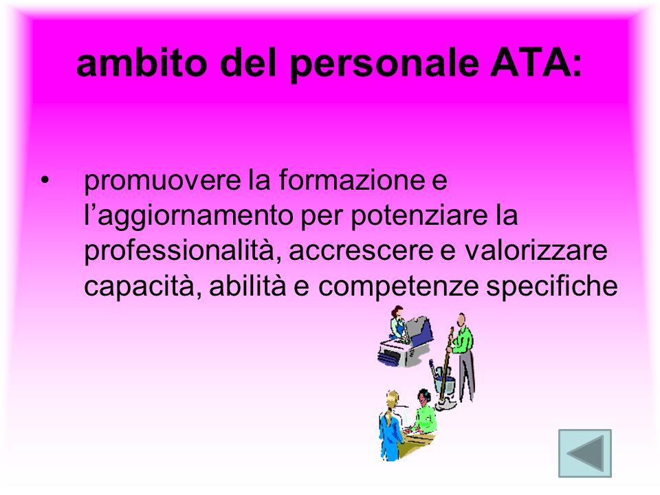 ambito del personale ATA: promuovere la formazione e laggiornamento per potenziare la professionalità, accrescere e valorizzare capacità, abilità e competenze specifiche