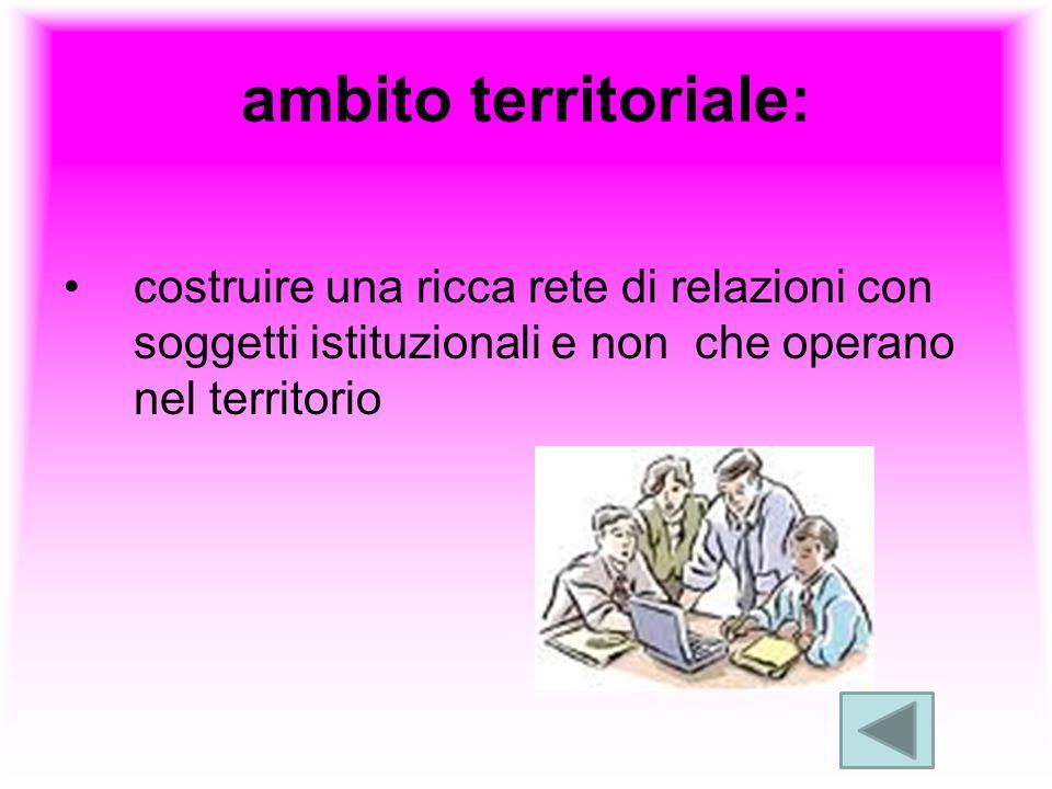 ambito territoriale: costruire una ricca rete di relazioni con soggetti istituzionali e non che operano nel territorio