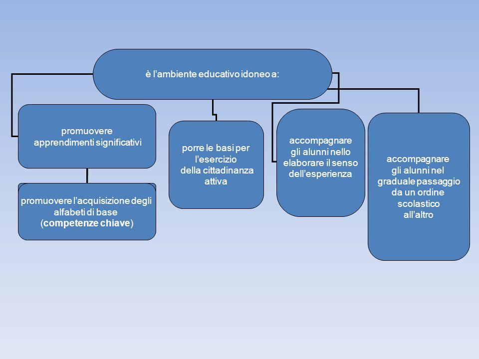 Protocollo di continuità tra scuola primaria e secondaria di I grado.
