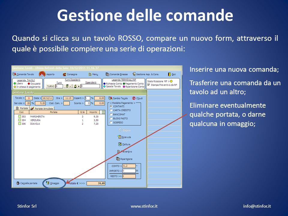 Quando si clicca su un tavolo ROSSO, compare un nuovo form, attraverso il quale è possibile compiere una serie di operazioni : Stinfor Srlwww.stinfor.