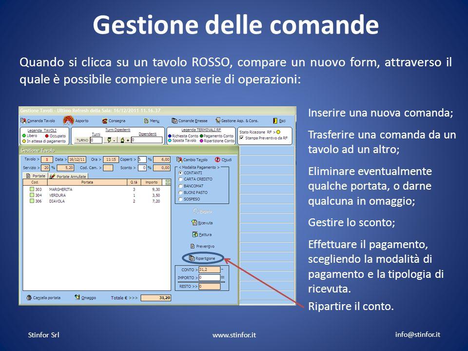 Quando si clicca su un tavolo ROSSO, compare un nuovo form, attraverso il quale è possibile compiere una serie di operazioni : Gestione delle comande