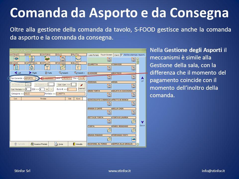 Oltre alla gestione della comanda da tavolo, S-FOOD gestisce anche la comanda da asporto e la comanda da consegna. Stinfor Srlwww.stinfor.itinfo@stinf