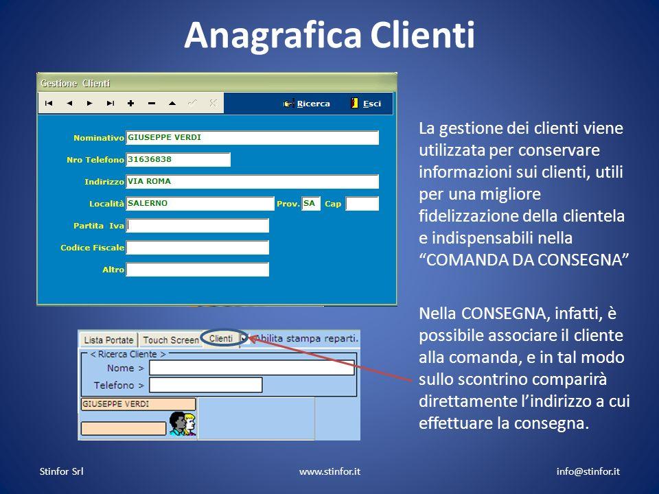 Stinfor Srlwww.stinfor.itinfo@stinfor.it Anagrafica Clienti La gestione dei clienti viene utilizzata per conservare informazioni sui clienti, utili pe