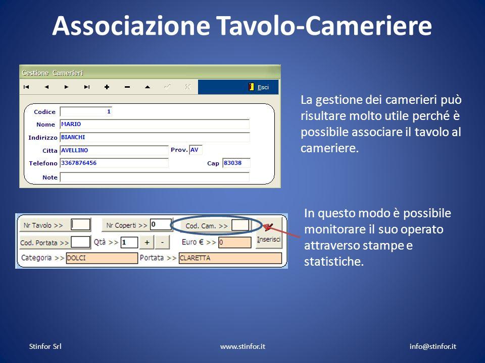Stinfor Srlwww.stinfor.itinfo@stinfor.it Associazione Tavolo-Cameriere La gestione dei camerieri può risultare molto utile perché è possibile associar