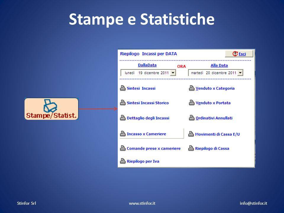 Stinfor Srlwww.stinfor.itinfo@stinfor.it Stampe e Statistiche