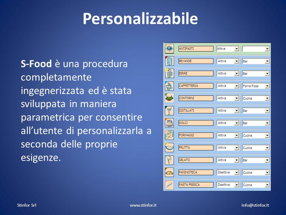 Personalizzabile S-Food è una procedura completamente ingegnerizzata ed è stata sviluppata in maniera parametrica per consentire allutente di personal