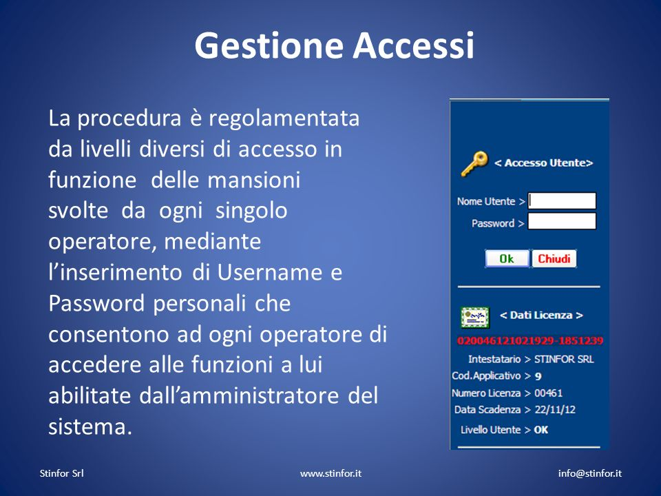 Gestione Accessi La procedura è regolamentata da livelli diversi di accesso in funzione delle mansioni svolte da ogni singolo operatore, mediante lins