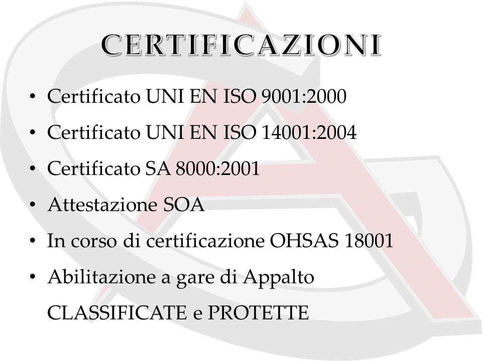 Certificato UNI EN ISO 9001:2000 Certificato UNI EN ISO 14001:2004 Certificato SA 8000:2001 Attestazione SOA In corso di certificazione OHSAS 18001 Ab