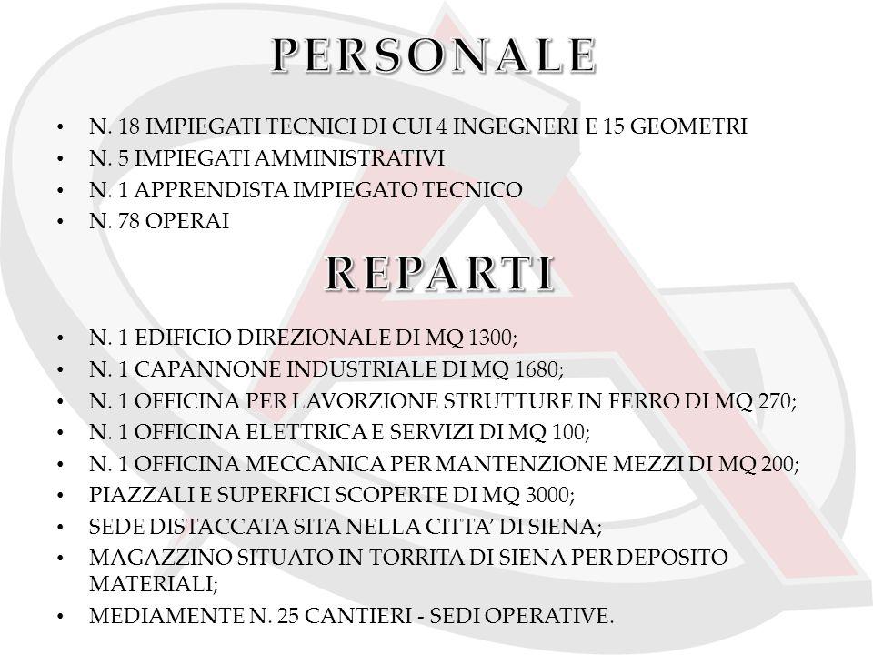 EDILIZIA CIVILE E INDUSTRIALE CANTINA TENUTA CASTELBUONO Bevagna (PG)
