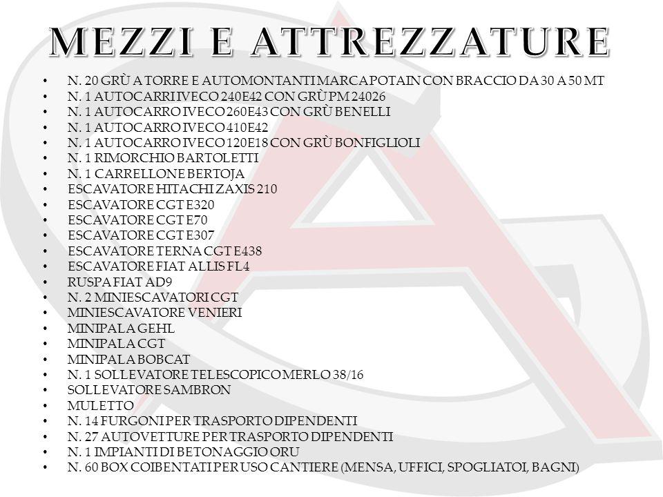 EDILIZIA CIVILE E INDUSTRIALE CANTINA TRIACCA Montepulciano(SI)
