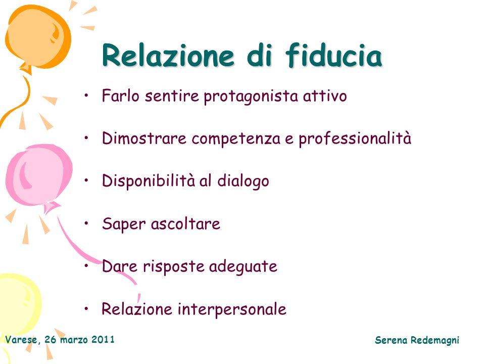 Varese, 26 marzo 2011 Serena Redemagni Relazione di fiducia Farlo sentire protagonista attivo Dimostrare competenza e professionalità Disponibilità al dialogo Saper ascoltare Dare risposte adeguate Relazione interpersonale
