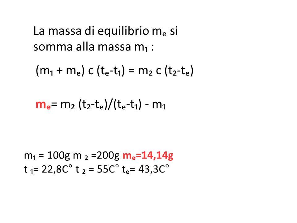 La massa di equilibrio m si somma alla massa m : (m + m) c (t-t) = m c (t-t) m= m (t-t)/(t-t) - m m = 100g m =200g m=14,14g t = 22,8C° t = 55C° t= 43,