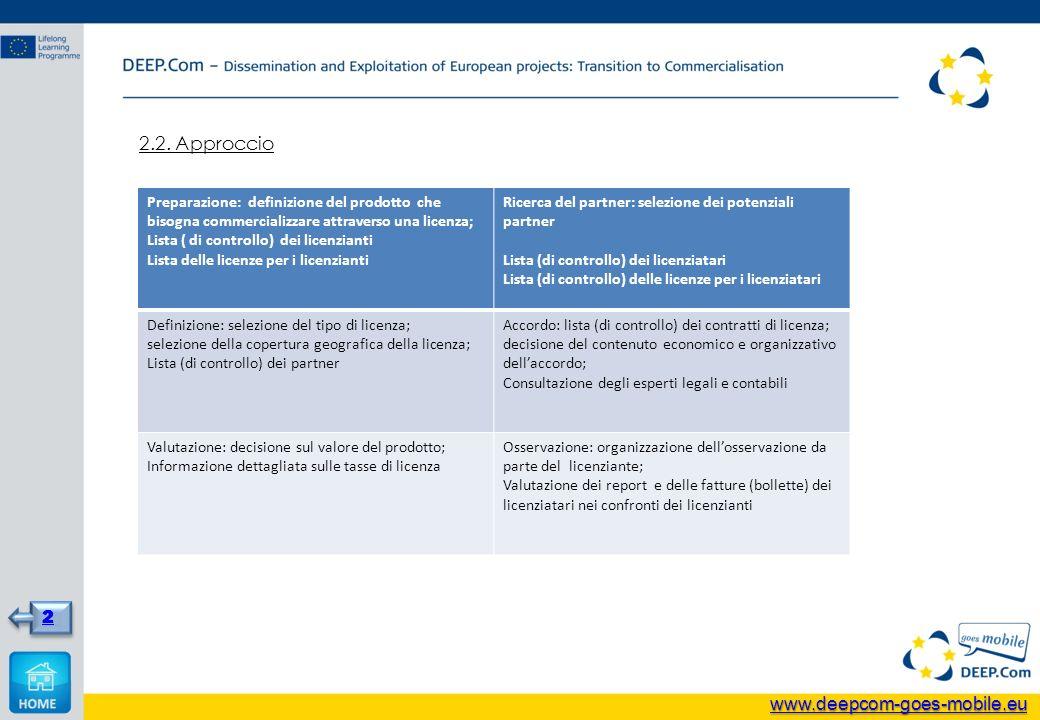 2.2. Approccio 2 Preparazione: definizione del prodotto che bisogna commercializzare attraverso una licenza; Lista ( di controllo) dei licenzianti Lis