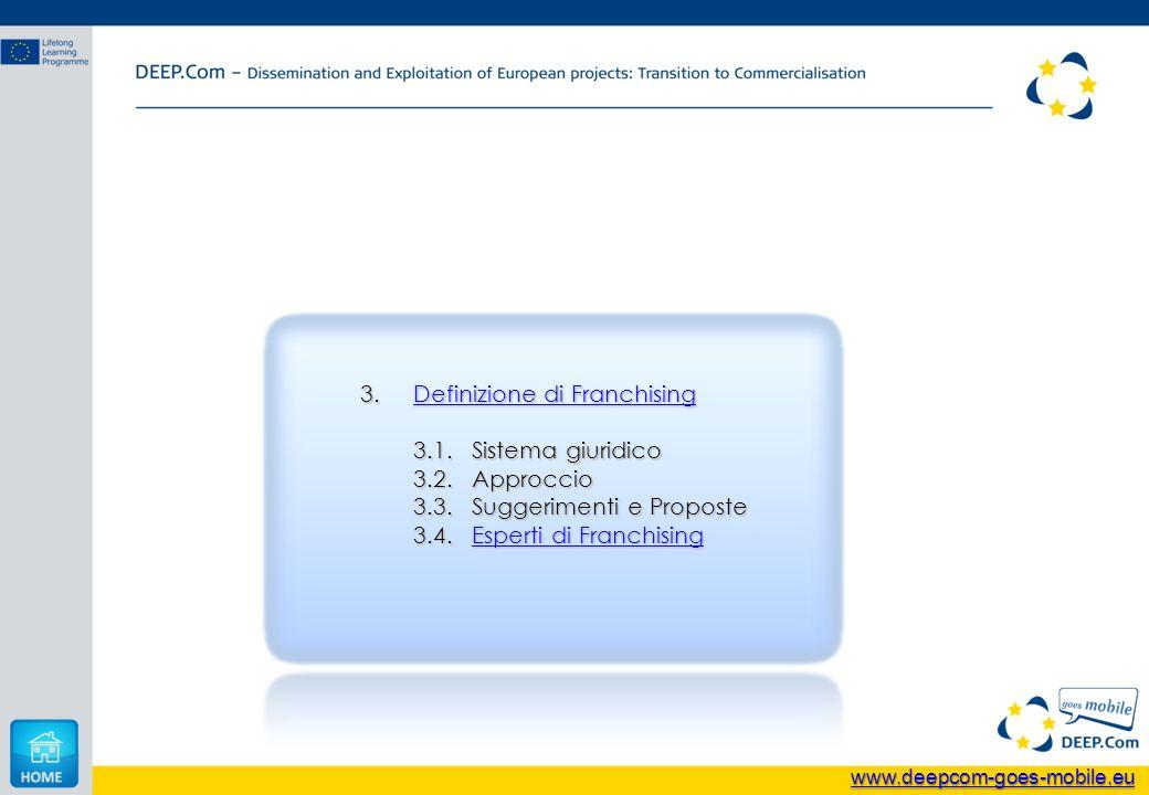 3.Definizione di Franchising Definizione di FranchisingDefinizione di Franchising 3.1. Sistema giuridico 3.2.Approccio 3.3.Suggerimenti e Proposte 3.4