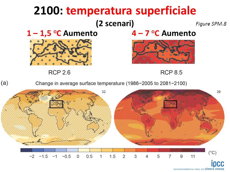 2100: temperatura superficiale (2 scenari) 4 – 7 o C Aumento1 – 1,5 o C Aumento Figure SPM.8
