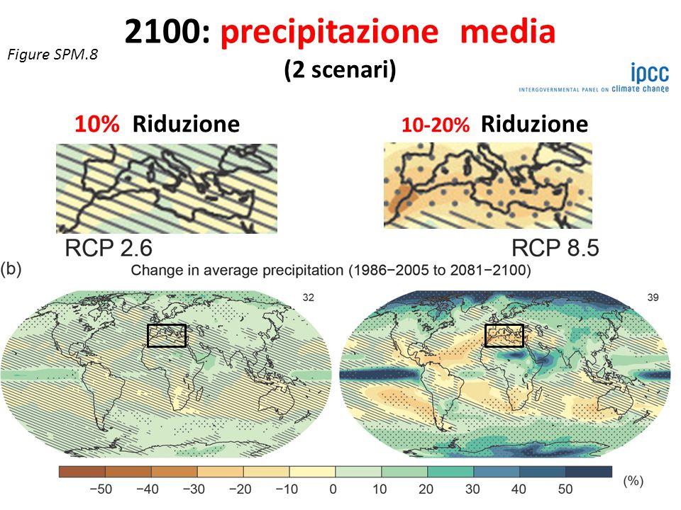 2100: precipitazione media (2 scenari) 10-20% Riduzione10% Riduzione Figure SPM.8