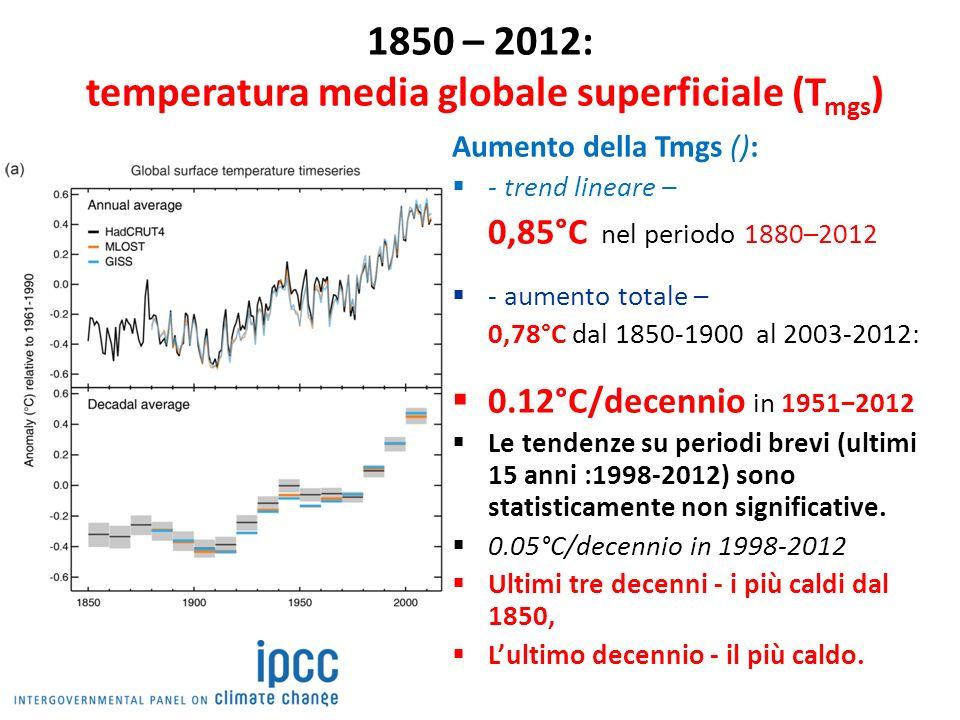 1850 – 2012: temperatura media globale superficiale (T mgs ) Aumento della Tmgs (): - trend lineare – 0,85°C nel periodo 1880–2012 - aumento totale – 0,78°C dal 1850-1900 al 2003-2012: 0.12°C/decennio in 19512012 Le tendenze su periodi brevi (ultimi 15 anni :1998-2012) sono statisticamente non significative.