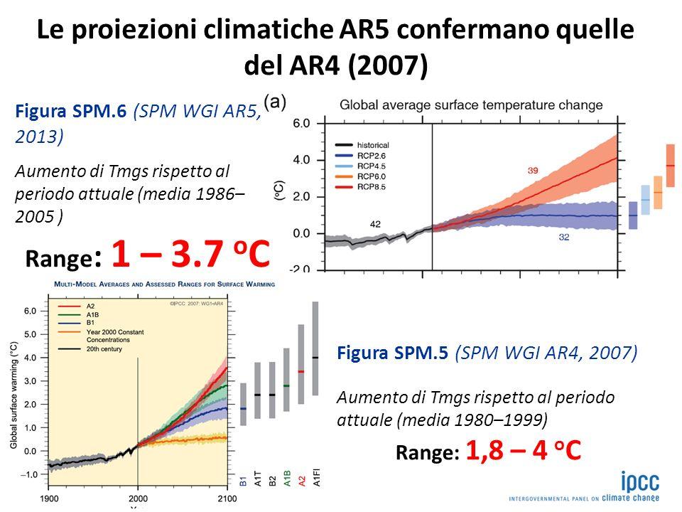 Le proiezioni climatiche AR5 confermano quelle del AR4 (2007) Figura SPM.6 (SPM WGI AR5, 2013) Aumento di Tmgs rispetto al periodo attuale (media 1986– 2005 ) Range : 1 – 3.7 o C Figura SPM.5 (SPM WGI AR4, 2007) Aumento di Tmgs rispetto al periodo attuale (media 1980–1999) Range: 1,8 – 4 o C