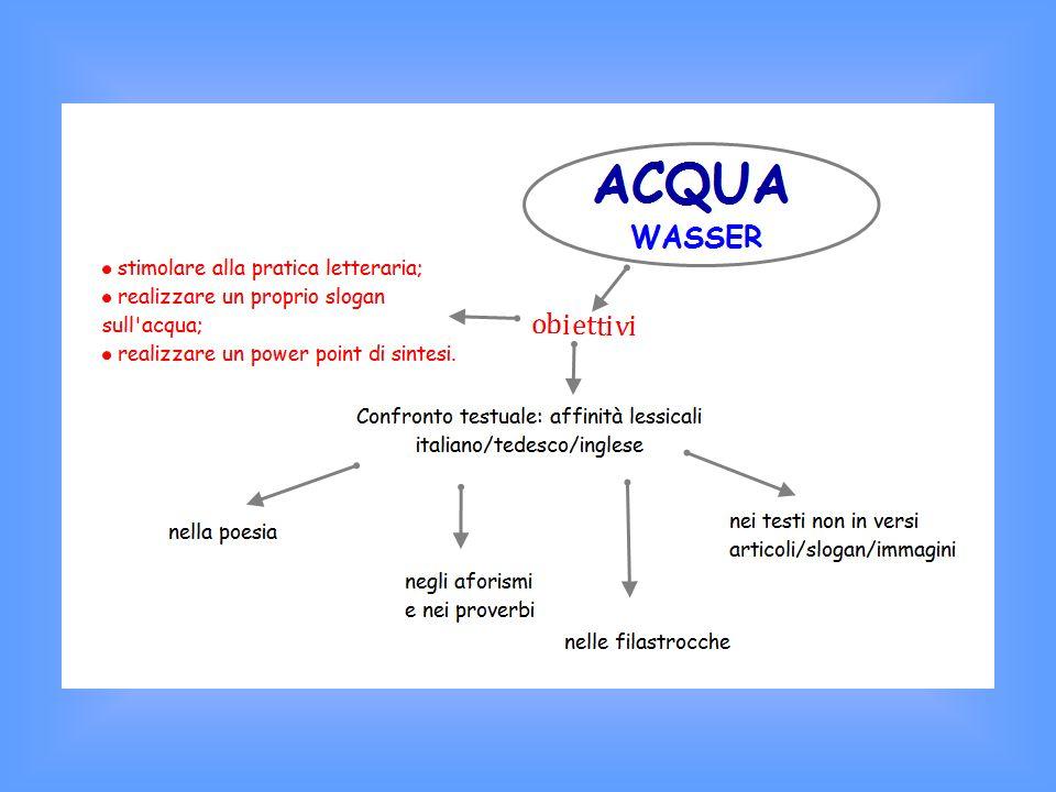 Acqua in bocca Kein Wort davon/ Mund halte
