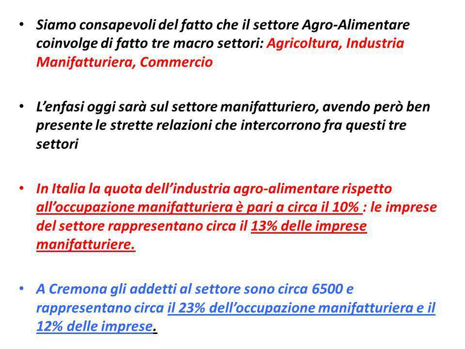 Siamo consapevoli del fatto che il settore Agro-Alimentare coinvolge di fatto tre macro settori: Agricoltura, Industria Manifatturiera, Commercio Lenfasi oggi sarà sul settore manifatturiero, avendo però ben presente le strette relazioni che intercorrono fra questi tre settori In Italia la quota dellindustria agro-alimentare rispetto alloccupazione manifatturiera è pari a circa il 10% : le imprese del settore rappresentano circa il 13% delle imprese manifatturiere.