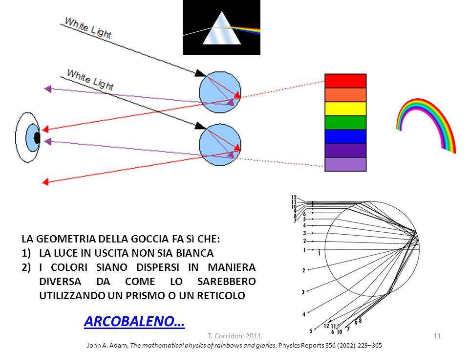 http://cloudappreciationsociety.org/ MANCA IL PRIMARIO! ARCOBALENO2… 12T. Corridoni 2011