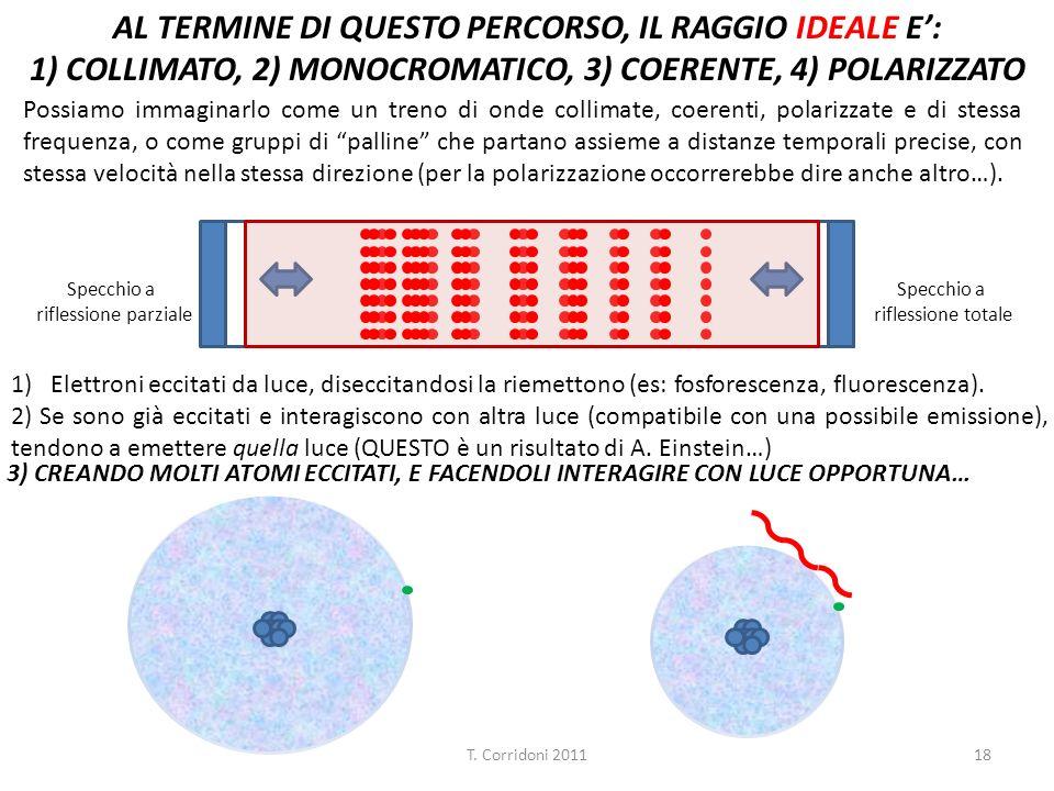 T.H.Maiman, CON IL PRIMO LASER (A RUBINO, 16/5/1960) REALIZZAZIONE DELLIDEA DI RAGGIO DI LUCE 19T.
