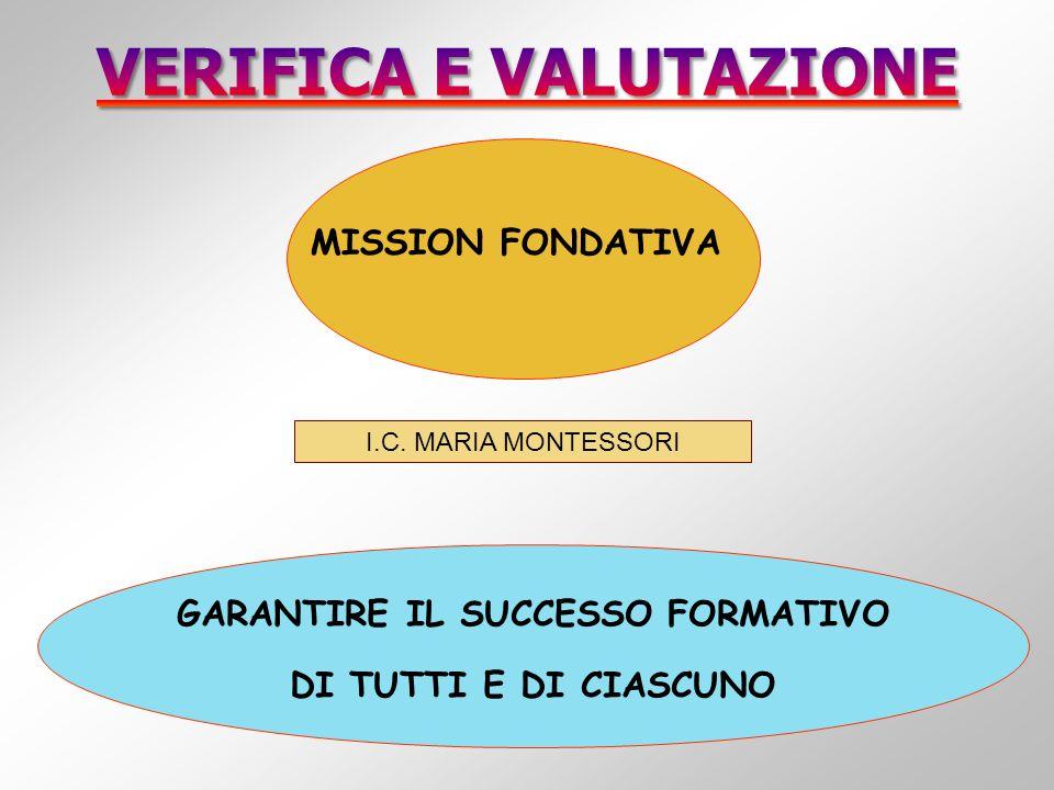 MISSION FONDATIVA I.C. MARIA MONTESSORI GARANTIRE IL SUCCESSO FORMATIVO DI TUTTI E DI CIASCUNO