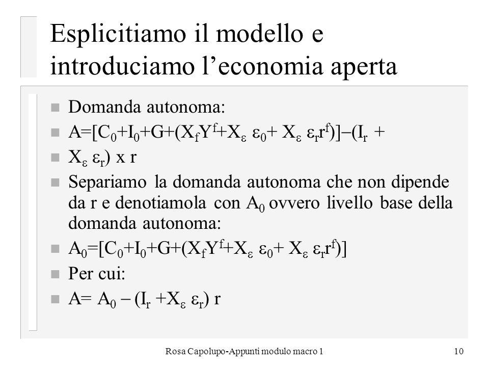 Rosa Capolupo-Appunti modulo macro 110 Esplicitiamo il modello e introduciamo leconomia aperta n Domanda autonoma: n A=[C 0 +I 0 +G+(X f Y f +X 0 + X