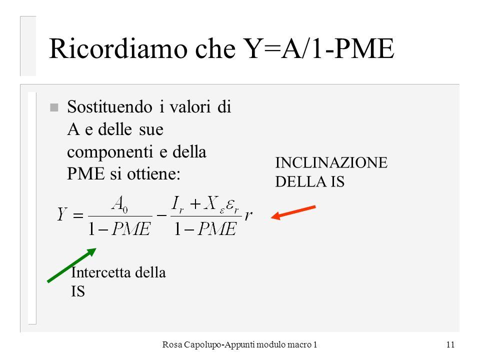 Rosa Capolupo-Appunti modulo macro 111 Ricordiamo che Y=A/1-PME n Sostituendo i valori di A e delle sue componenti e della PME si ottiene: INCLINAZION