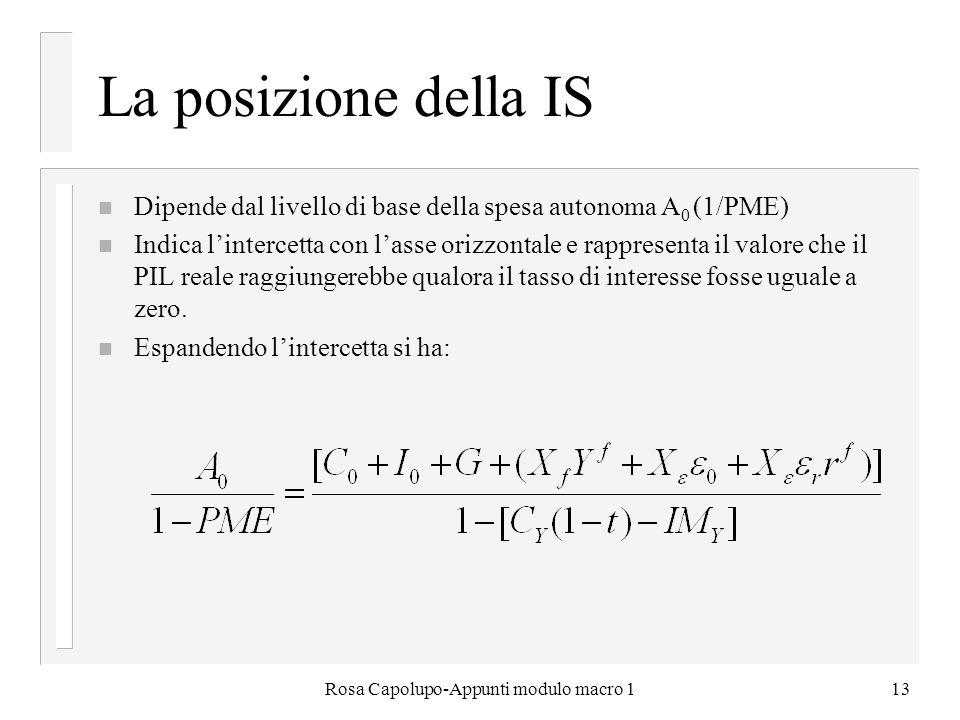 Rosa Capolupo-Appunti modulo macro 113 La posizione della IS n Dipende dal livello di base della spesa autonoma A 0 (1/PME) n Indica lintercetta con l