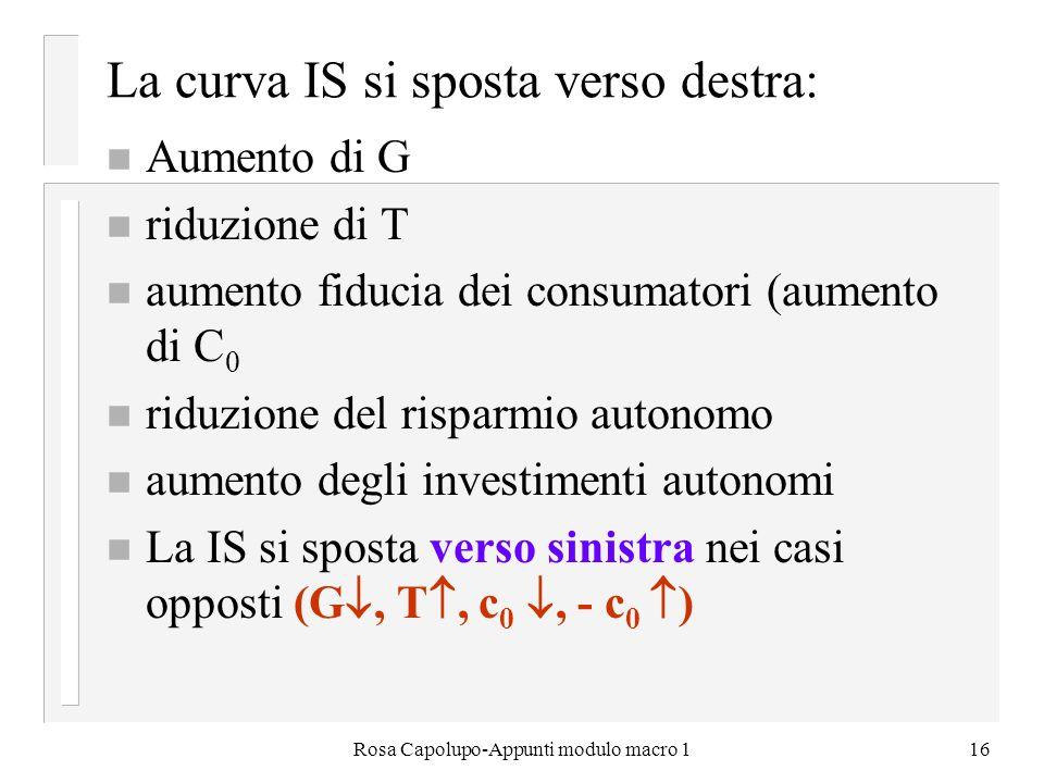 Rosa Capolupo-Appunti modulo macro 116 La curva IS si sposta verso destra: n Aumento di G n riduzione di T n aumento fiducia dei consumatori (aumento