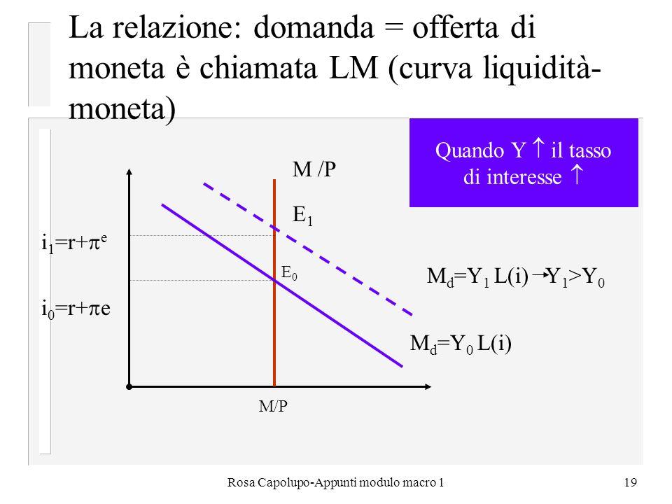 Rosa Capolupo-Appunti modulo macro 119 La relazione: domanda = offerta di moneta è chiamata LM (curva liquidità- moneta) M /P i 0 =r+ e M d =Y 0 L(i)