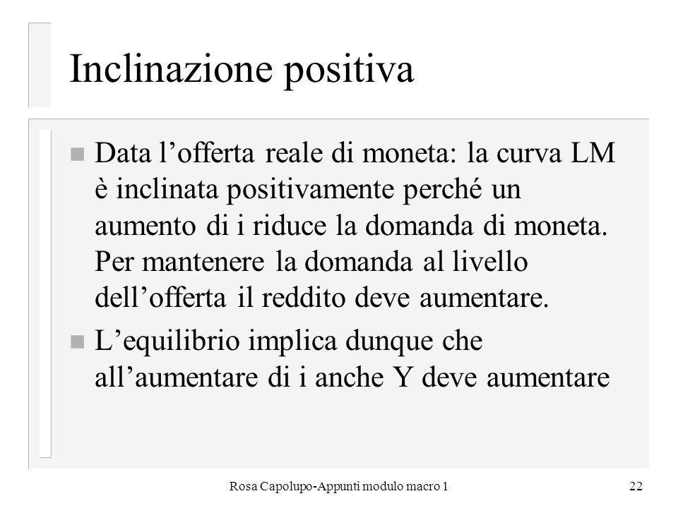 Rosa Capolupo-Appunti modulo macro 122 Inclinazione positiva n Data lofferta reale di moneta: la curva LM è inclinata positivamente perché un aumento