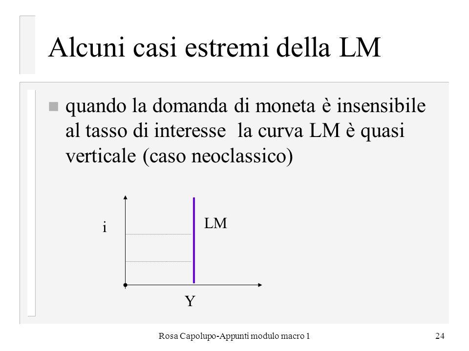 Rosa Capolupo-Appunti modulo macro 124 Alcuni casi estremi della LM n quando la domanda di moneta è insensibile al tasso di interesse la curva LM è qu