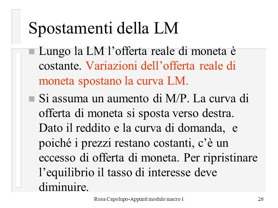 Rosa Capolupo-Appunti modulo macro 126 Spostamenti della LM n Lungo la LM lofferta reale di moneta è costante. Variazioni dellofferta reale di moneta