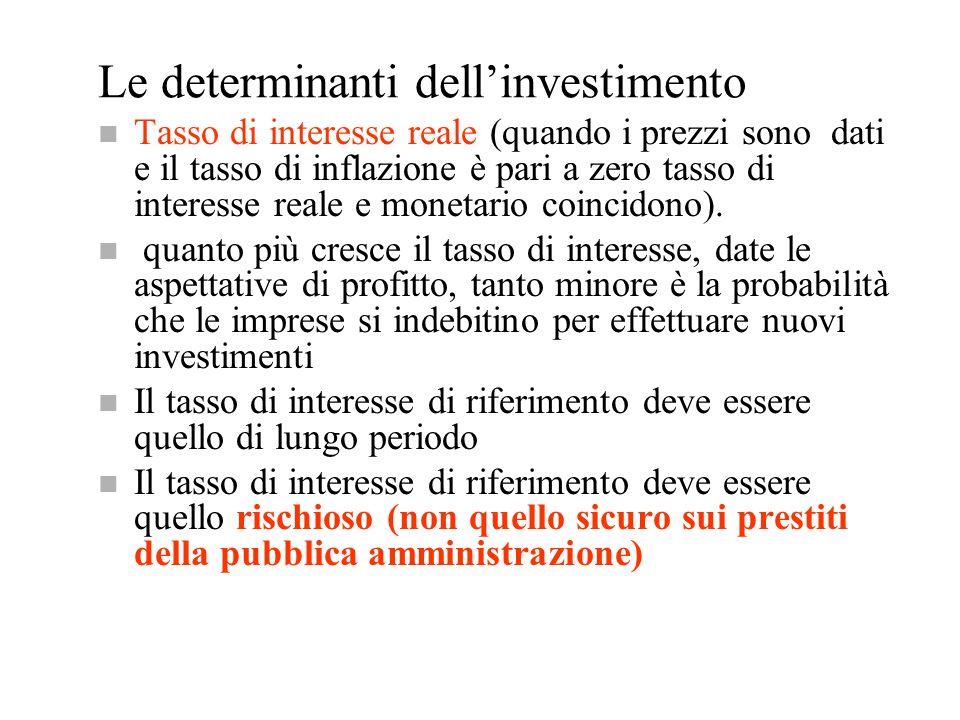 Le determinanti dellinvestimento n Tasso di interesse reale (quando i prezzi sono dati e il tasso di inflazione è pari a zero tasso di interesse reale
