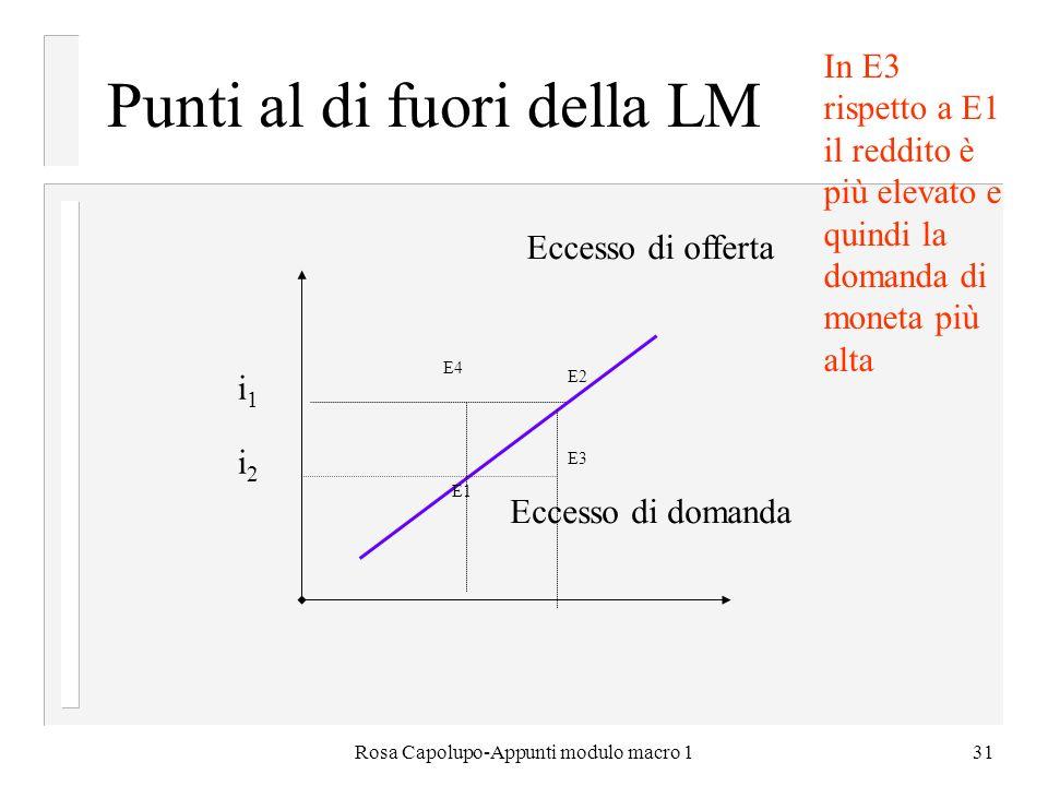 Rosa Capolupo-Appunti modulo macro 131 Punti al di fuori della LM E1 E2 E3 E4 i1i1 i2i2 Eccesso di offerta Eccesso di domanda In E3 rispetto a E1 il r