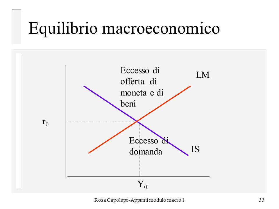 Rosa Capolupo-Appunti modulo macro 133 Equilibrio macroeconomico IS LM Y 0 r0r0 Eccesso di offerta di moneta e di beni Eccesso di domanda