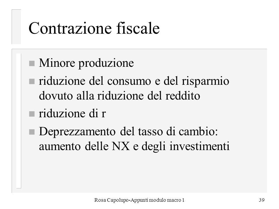 Rosa Capolupo-Appunti modulo macro 139 Contrazione fiscale n Minore produzione n riduzione del consumo e del risparmio dovuto alla riduzione del reddi