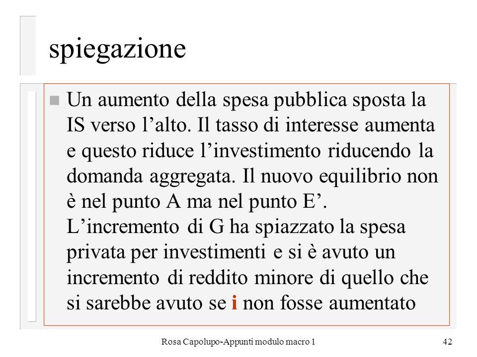 Rosa Capolupo-Appunti modulo macro 142 spiegazione n Un aumento della spesa pubblica sposta la IS verso lalto. Il tasso di interesse aumenta e questo
