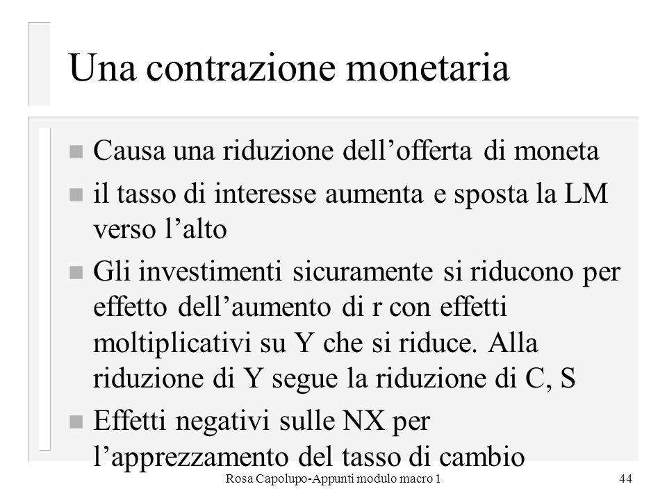 Rosa Capolupo-Appunti modulo macro 144 Una contrazione monetaria n Causa una riduzione dellofferta di moneta n il tasso di interesse aumenta e sposta