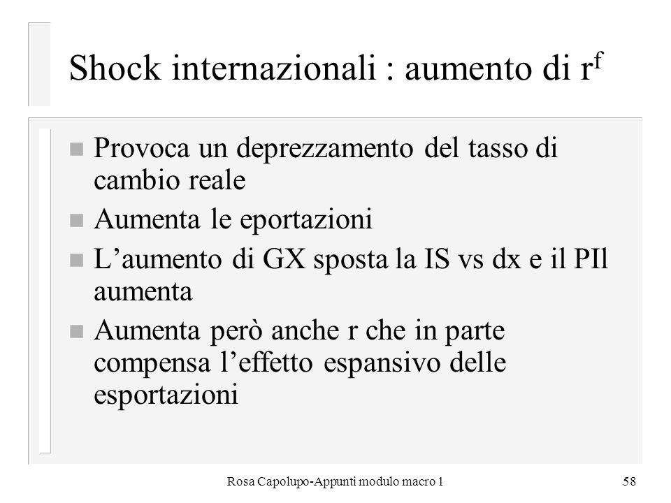 Rosa Capolupo-Appunti modulo macro 158 Shock internazionali : aumento di r f n Provoca un deprezzamento del tasso di cambio reale n Aumenta le eportaz