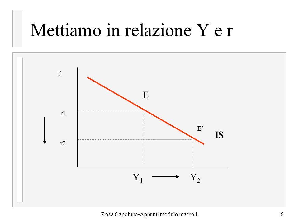 Rosa Capolupo-Appunti modulo macro 16 Mettiamo in relazione Y e r r IS r1 Y1Y1 r2 Y2Y2 E E