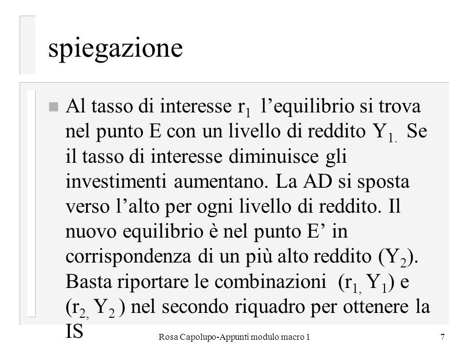 Rosa Capolupo-Appunti modulo macro 17 spiegazione n Al tasso di interesse r 1 lequilibrio si trova nel punto E con un livello di reddito Y 1. Se il ta