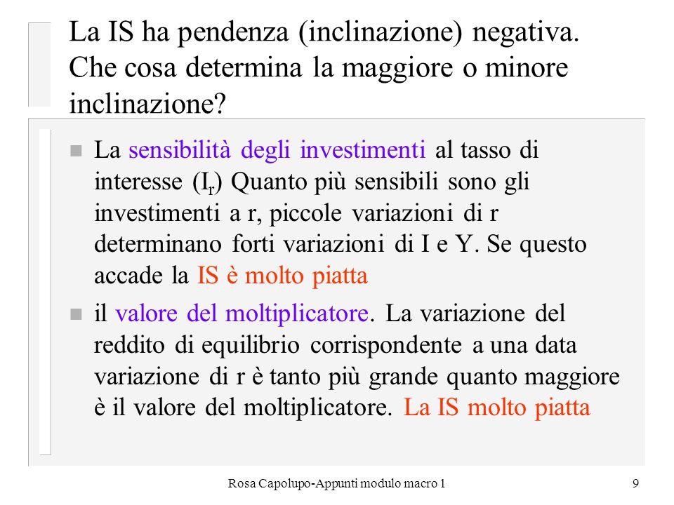 Rosa Capolupo-Appunti modulo macro 19 La IS ha pendenza (inclinazione) negativa. Che cosa determina la maggiore o minore inclinazione? n La sensibilit