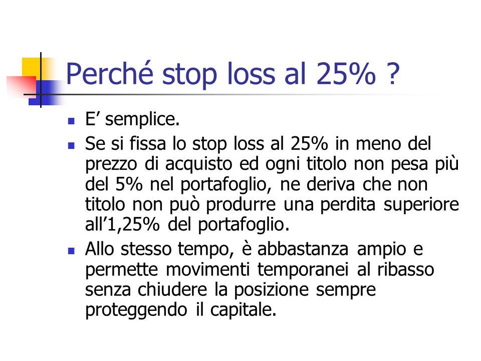 Perché stop loss al 25% . E semplice.
